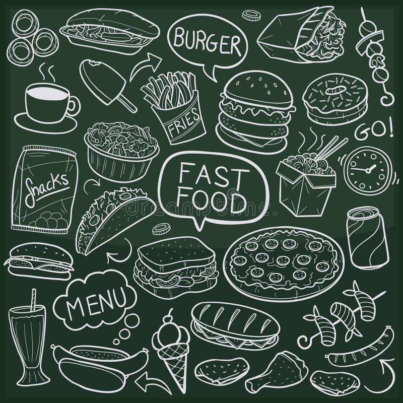 Vecteur fabriqué à la main de conception de griffonnage de restaurant de menu d'hamburger d'aliments de préparation rapide de cro illustration libre de droits