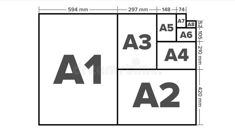 vecteur format papier a1 a2 a3 a4 a5 a6 a7 formats de feuille du papier a8 illustration d. Black Bedroom Furniture Sets. Home Design Ideas