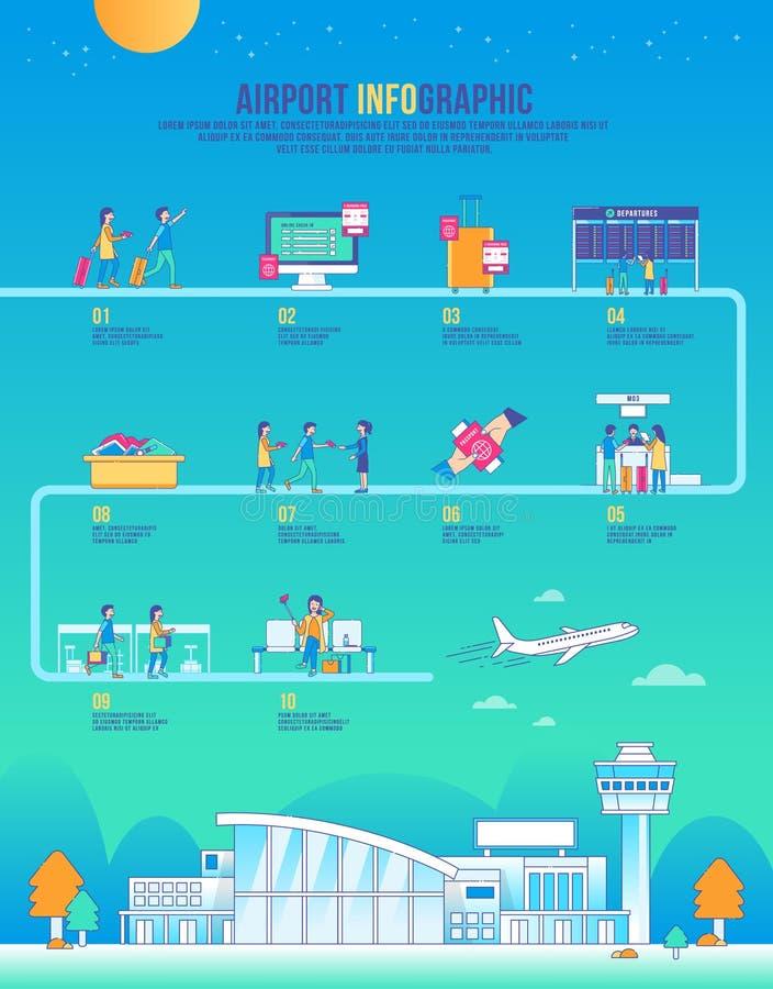 Vecteur infographic d'aéroport illustration stock