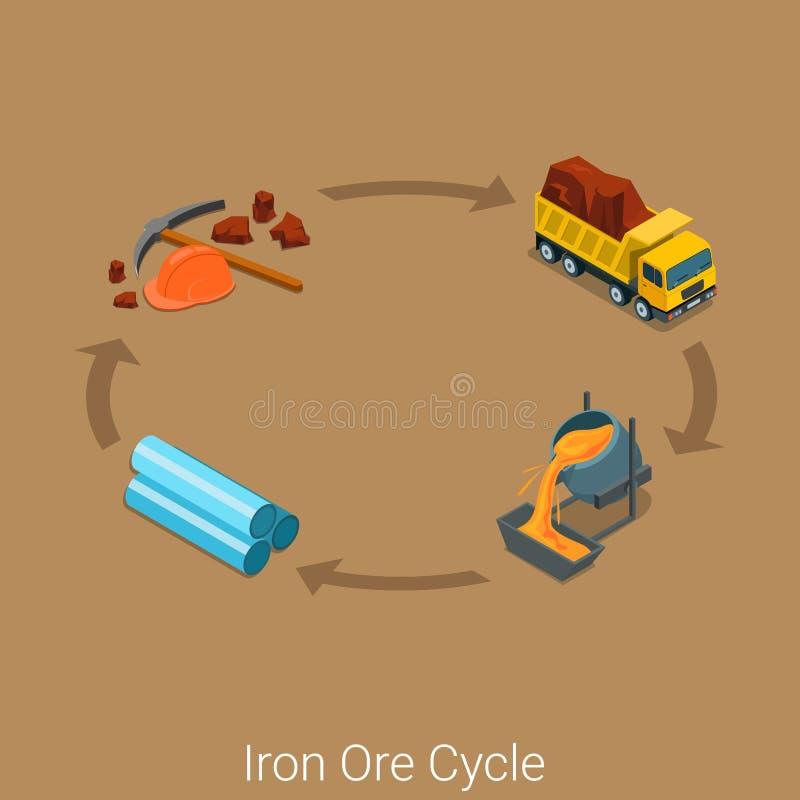 Vecteur isométrique plat cru industriel de production de minerai de fer illustration libre de droits