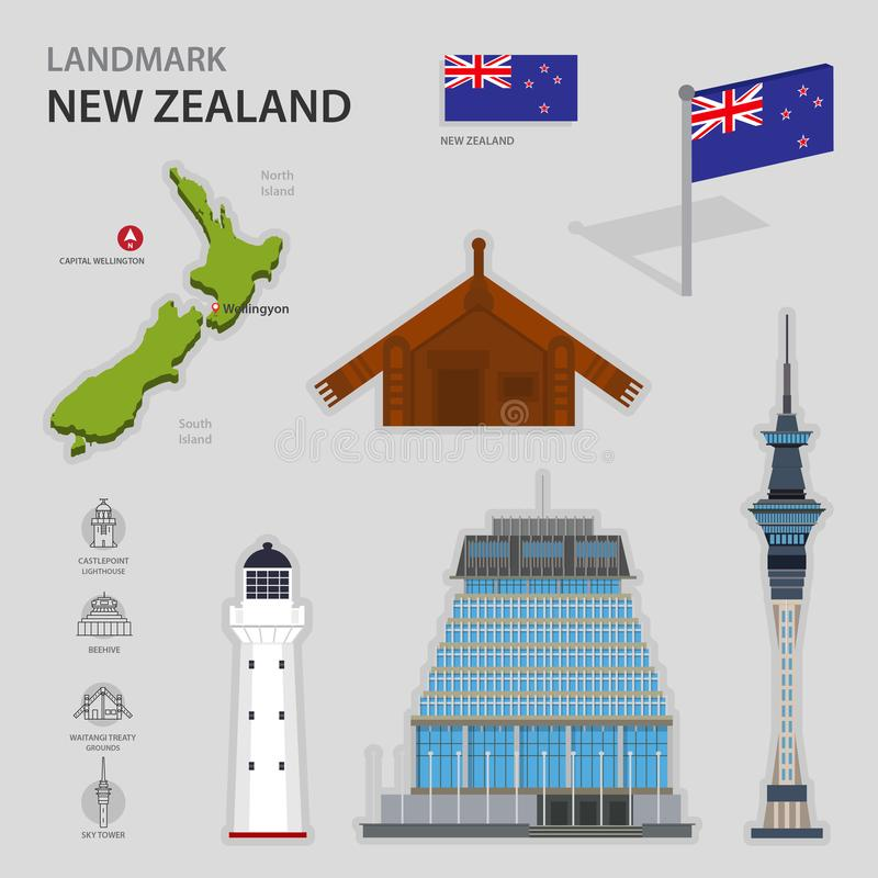 Vecteur plat d'icônes de point de repère du Nouvelle-Zélande illustration libre de droits