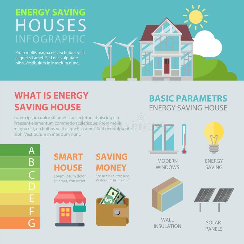 Vecteur plat de maison économiseuse d'énergie infographic : eco à la maison futé illustration de vecteur
