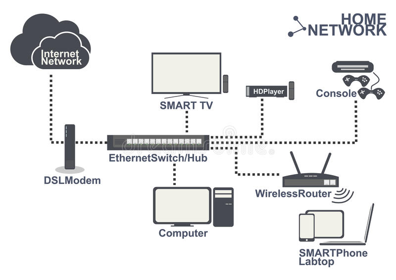 Vecteur réglé de connexion à la maison d'équipement du réseau illustration libre de droits