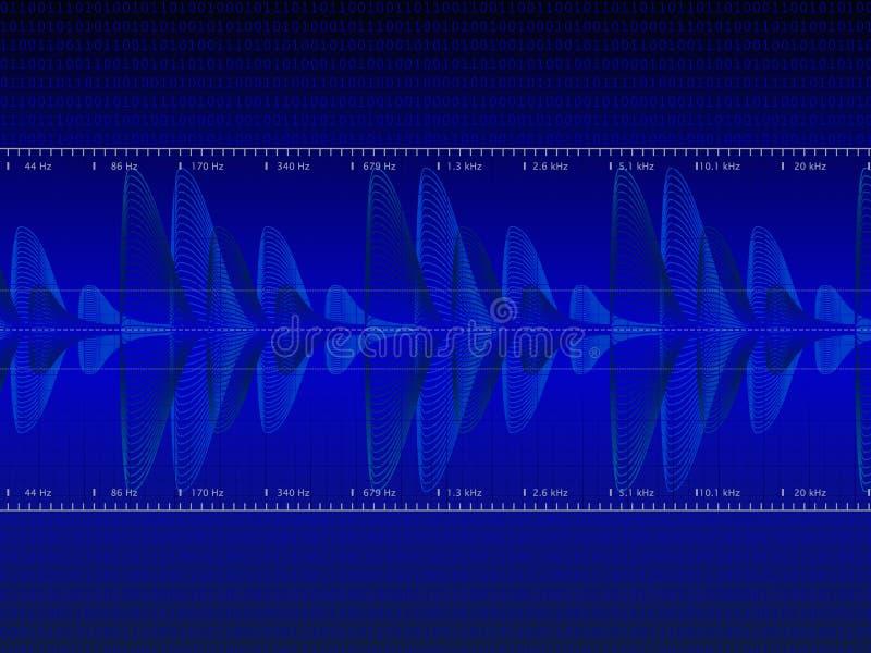 Vecteur sonore de forme d'onde illustration de vecteur