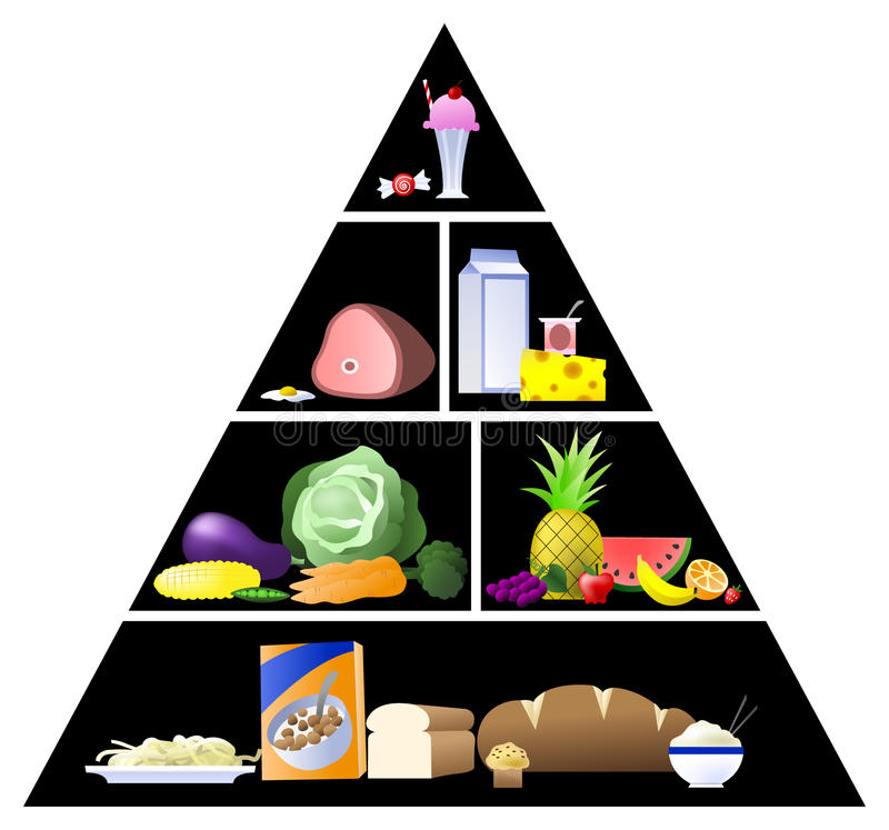 Vecteur traditionnel graphique de pyramide alimentaire illustration de vecteur