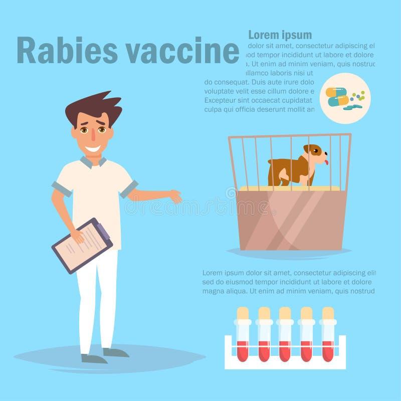 Vecteur vaccinique de rage cartoon Art d'isolement sur le fond blanc illustration de vecteur