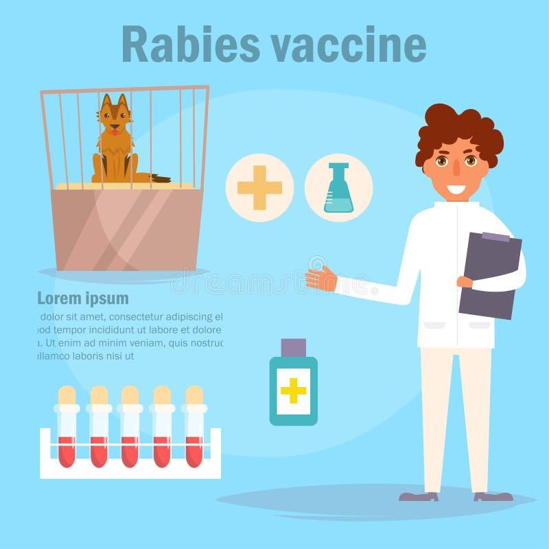 Vecteur vaccinique de rage cartoon Art d'isolement sur le fond blanc illustration stock