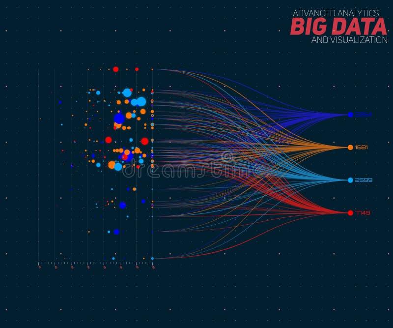 Vector абстрактные красочные большие данные по данных сортируя визуализирование Социальная сеть, финансовый анализ комплекса иллюстрация вектора