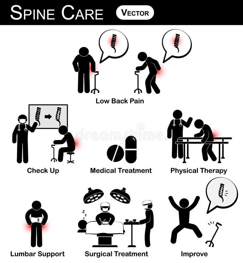 Vector диаграмма/пиктограмма/infographic stickman концепции заботы позвоночника (боли внизу спины, проверки вверх, медицинское ле бесплатная иллюстрация