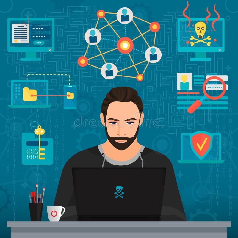 Vector иллюстрация человека бородатого хакера кодера заботливого думая на таблице иллюстрация штока