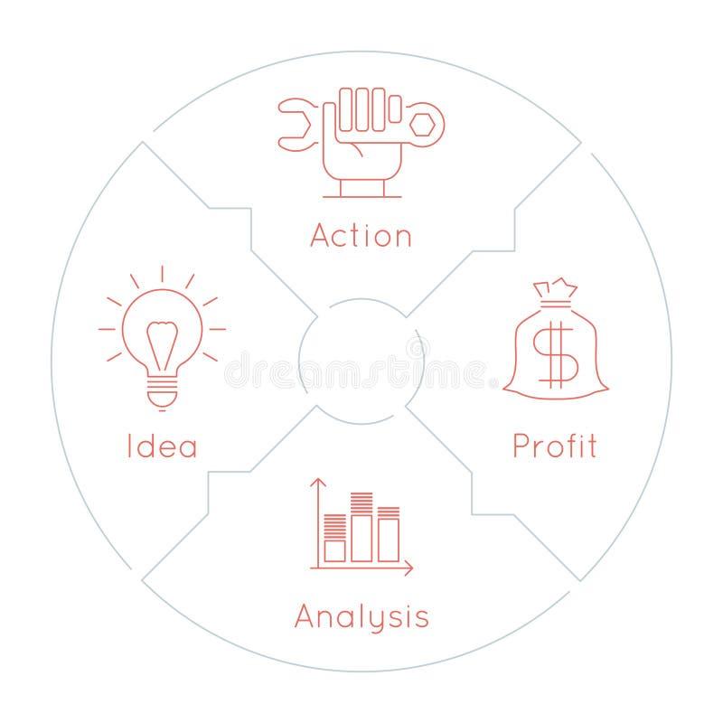 Vector иллюстрация для бизнес-процесса infographic с современными значками бесплатная иллюстрация