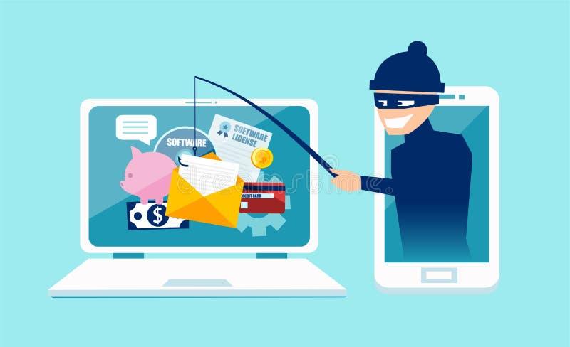 Vector концепция phishing аферы, нападения хакера и безопасности сети иллюстрация штока