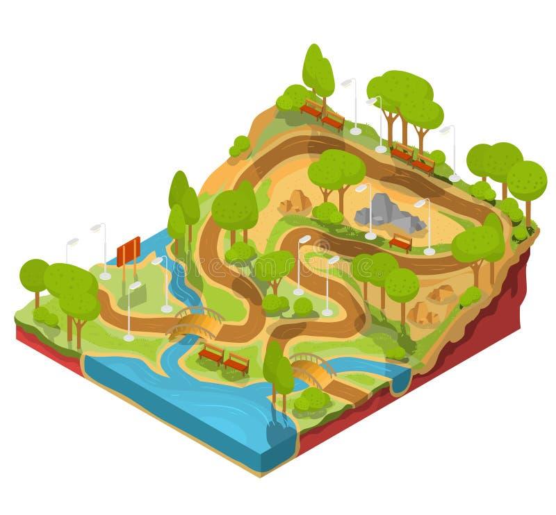 Vector равновеликая иллюстрация 3D поперечного сечения парка ландшафта с рекой, мостами, стендами и фонариками иллюстрация вектора