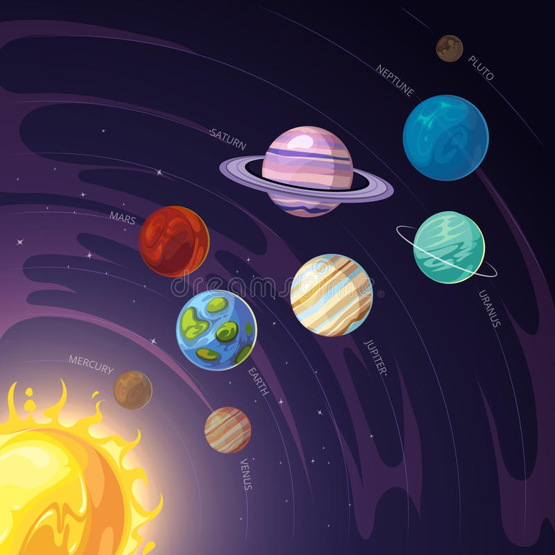 Vector солнечная система с Меркурием, Венерой, землей, Марсом, Юпитером, Сатурном, Ураном, планетами Нептуна иллюстрация штока