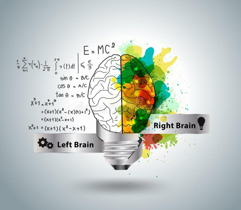Vector творческая концепция человеческого мозга с идеями электрической лампочки иллюстрация штока