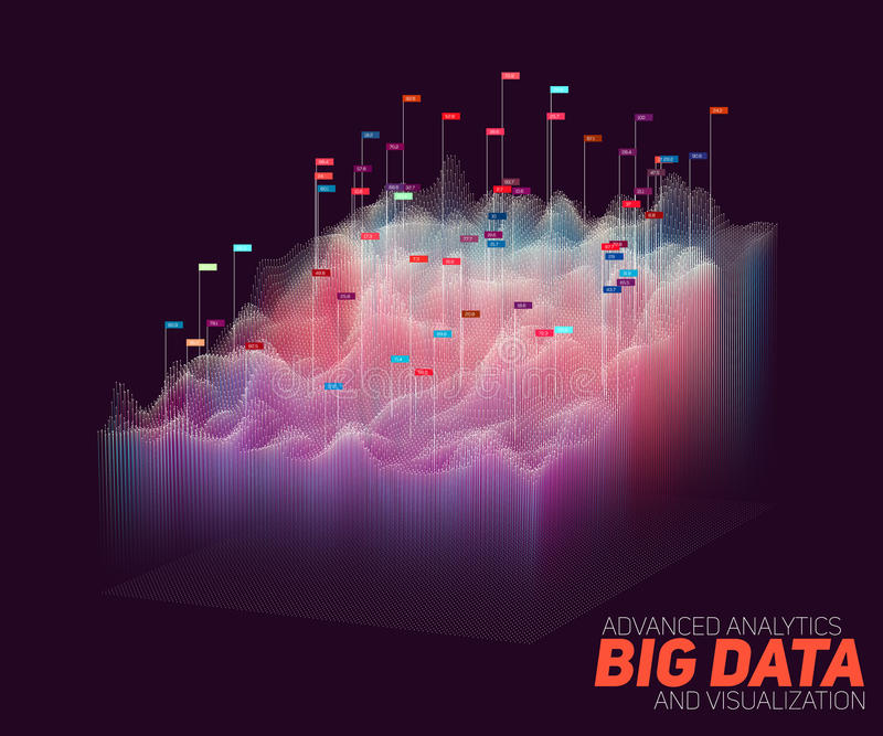 Vector abstract colorful big data visualization. Futuristic infographics aesthetic design. Visual information complexity royalty free illustration