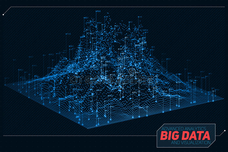 Vector abstract 3D big data visualization. Futuristic infographics aesthetic design. Visual information complexity. royalty free illustration