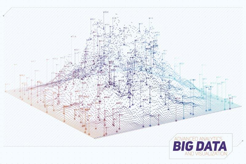 Vector abstracte 3D grote gegevensvisualisatie Futuristisch infographics esthetisch ontwerp Visuele informatieingewikkeldheid