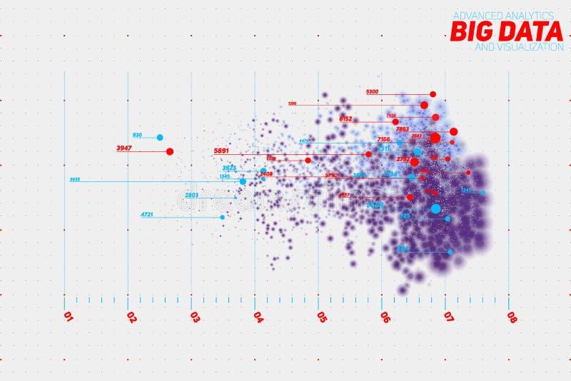 Vector abstracte kleurrijke grote het perceelvisualisatie van het gegevenspunt Futuristisch infographicsontwerp royalty-vrije illustratie