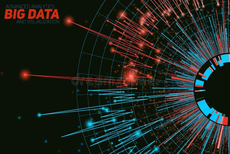 Vector abstracte ronde grote gegevensvisualisatie Futuristisch infographicsontwerp Visuele informatieingewikkeldheid stock illustratie