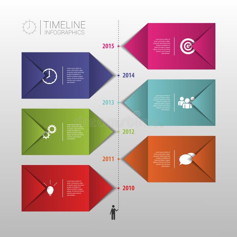 Vector abstracto colorido plano del infographics de la cronología bandera stock de ilustración
