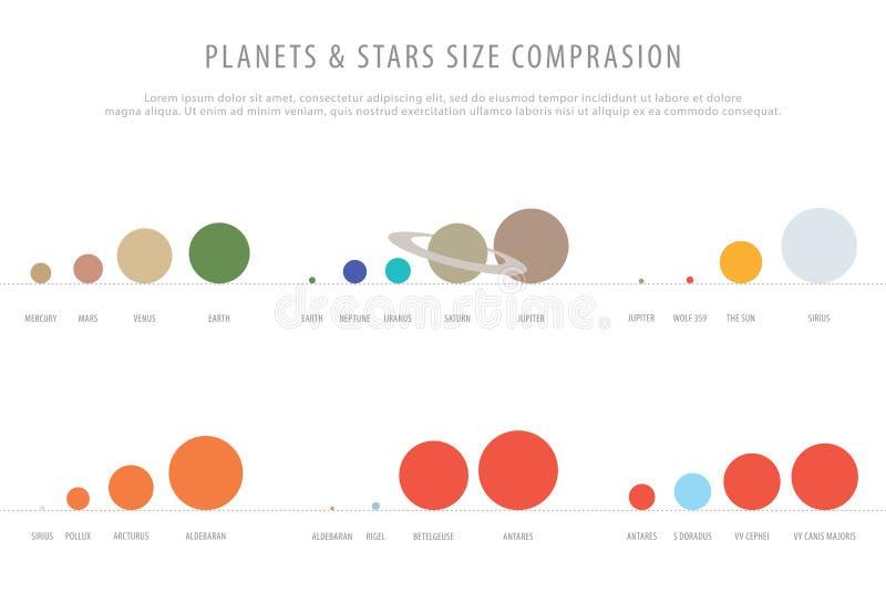 Vector arriba detallado del cartel de la educación de la comparación de las estrellas libre illustration