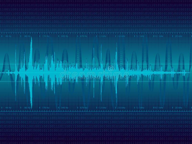 Vector audio de la forma de onda stock de ilustración