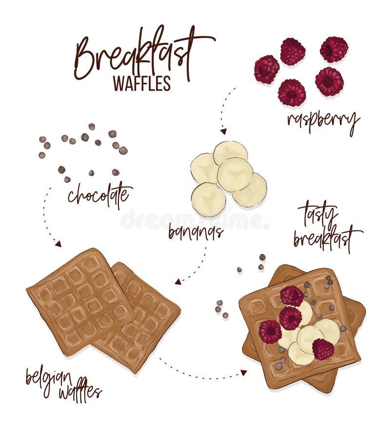 Vector Belgisch wafelsrecept Specials van het ochtendontbijt: mengelingschocolade, bananen, framboos en wafels om gemakkelijke en stock illustratie