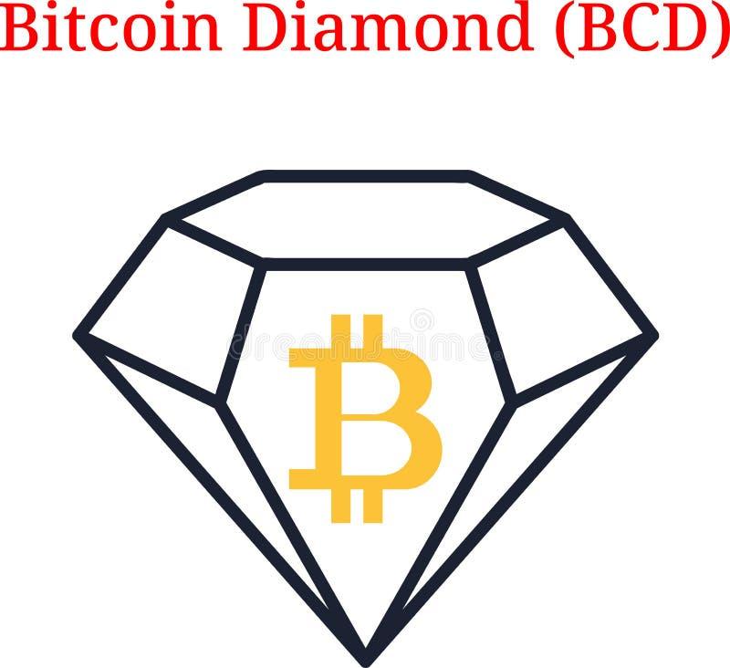 dove posso depositare bitcoin diamond