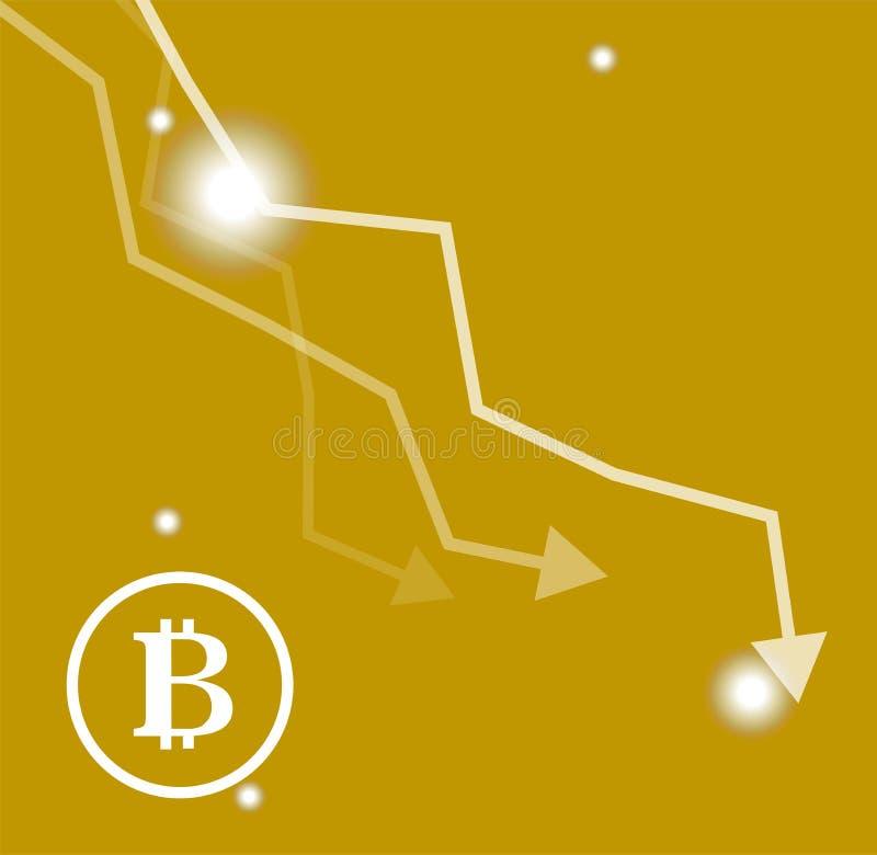 Vector bitcoin market crash graph on orabge background. Bitcoin hype concept vector illusrtation with blank space fo text. depreciation of bitcoin. Bitcoin`s royalty free illustration