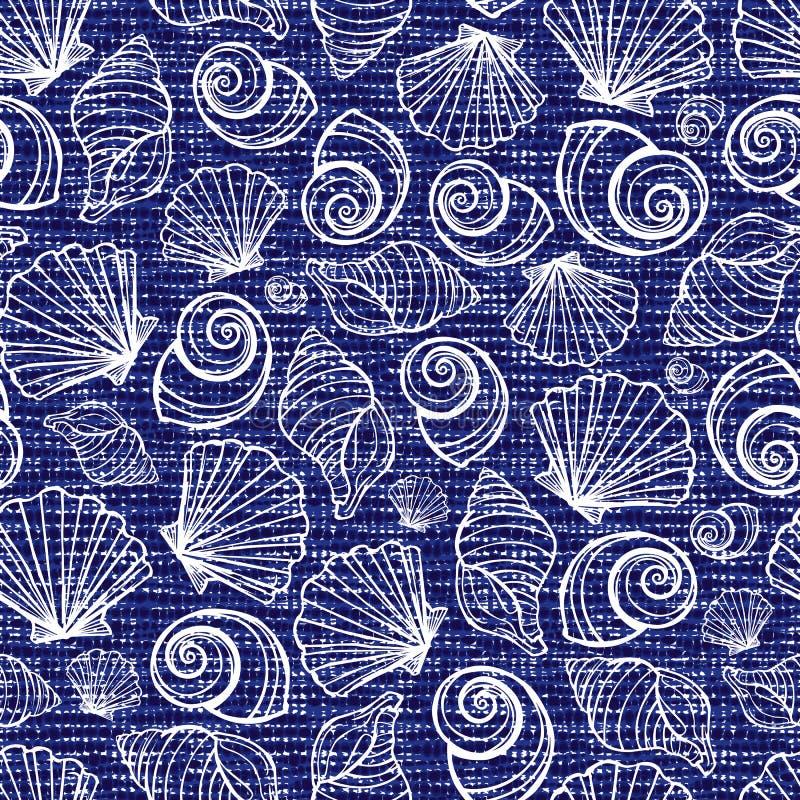 Vector blauwe naadloze stoffentextuur met zeeschelpenpatroon Canvas voor borduurwerk Geschikt voor textiel, giftomslag en royalty-vrije illustratie