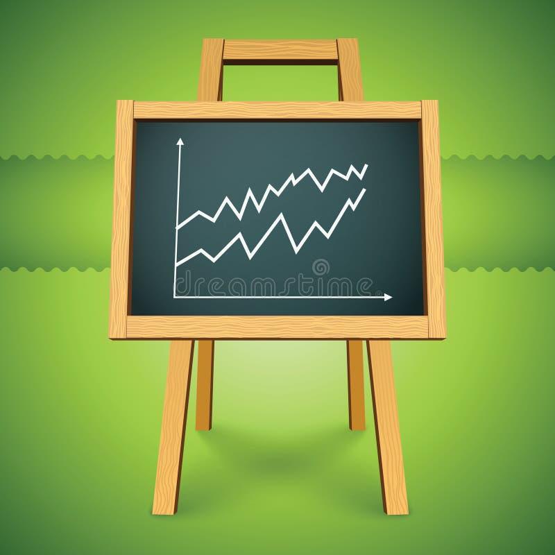 Vector bord met financiën bedrijfsgrafiek royalty-vrije illustratie
