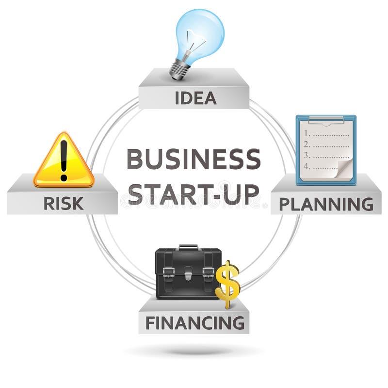 Vector business start-up concept stock illustration