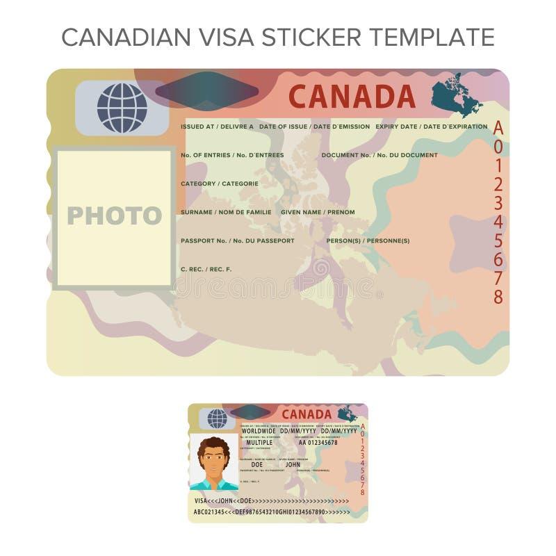 Canada Travel Passport Card