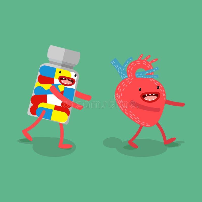Vector. Cartoon human organs, which runs the medicine. vector illustration