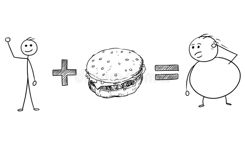 Vector Cartoon of Slim and Fat Stick Man Characters and Burger i. Cartoon vector stickman calculation of slim male character plus burger hamburger equal fat male stock illustration