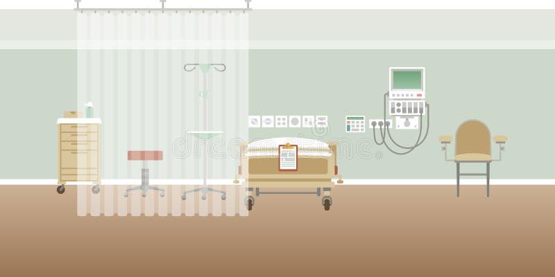 Vector a cena vazia interior pessoal da divis?o m?dica do hospital no estilo liso imagens de stock