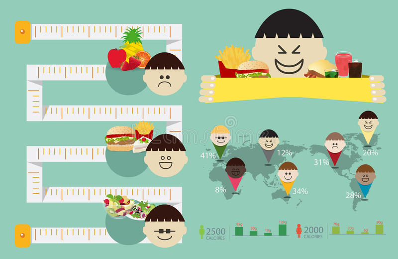 Vector childhood obesity info graphic element royalty free illustration