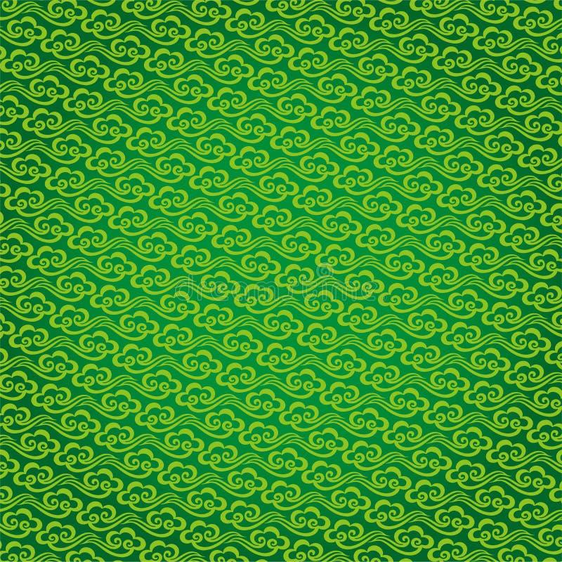 Vector Chinees wolkenpatroon vector illustratie