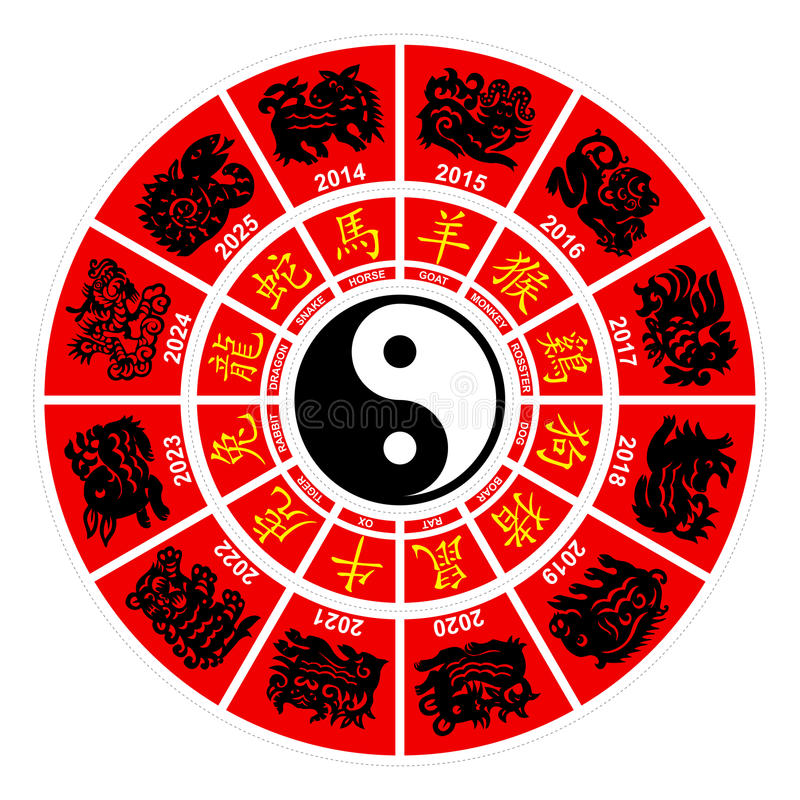 Vector Chinese Zodiac horoscope wheel vector illustration