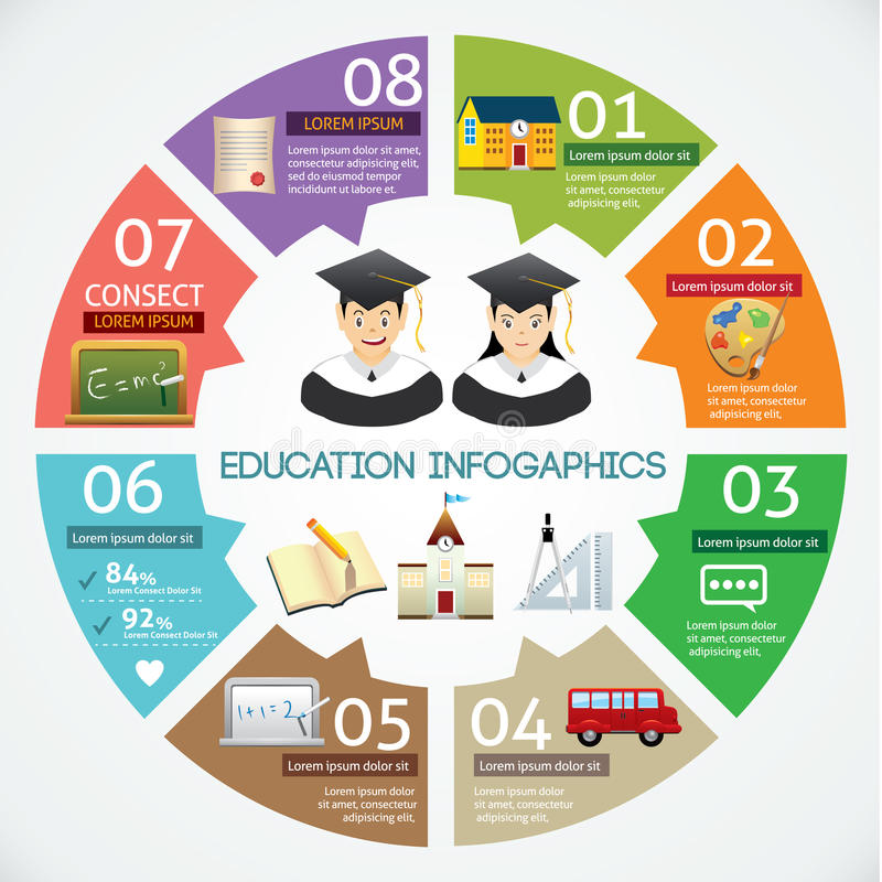 Vector circle education concepts with icons infogr royalty free illustration