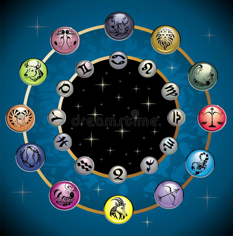 Vector circle with the signs and the constell royalty free illustration