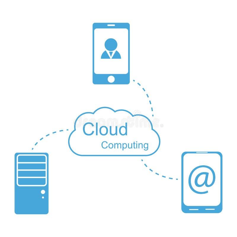Vector cloud computing concept. Modern design temp