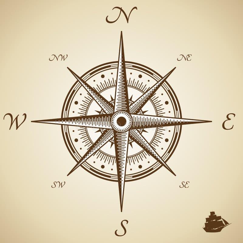 Vector Compass Royalty Free Stock Photo
