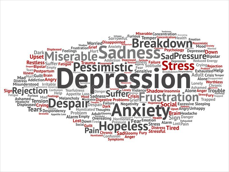Vector depression or mental emotional disorder problem abstract word cloud isolated background. Collage of. Vector concept conceptual depression or mental vector illustration