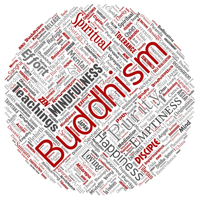 Vector conceptual buddhism, meditation, enlightenment, karma. Round circle red word cloud isolated background. Collage of mindfulness, reincarnation, nirvana vector illustration