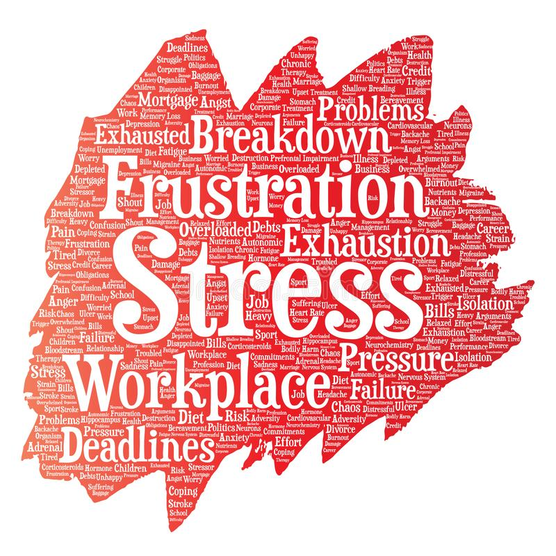 Vector conceptual mental stress at workplace or job pressure paint brush word cloud background. Collage of health, work,. Depression problem, exhaustion vector illustration