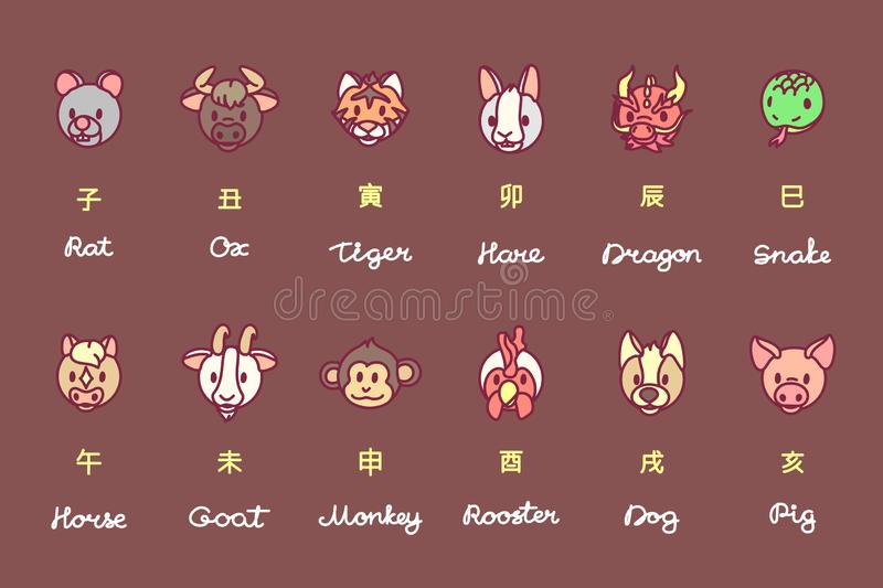 Vector cute chinese astrology icon. Vector cute chinese astrology zodiac icon set royalty free illustration