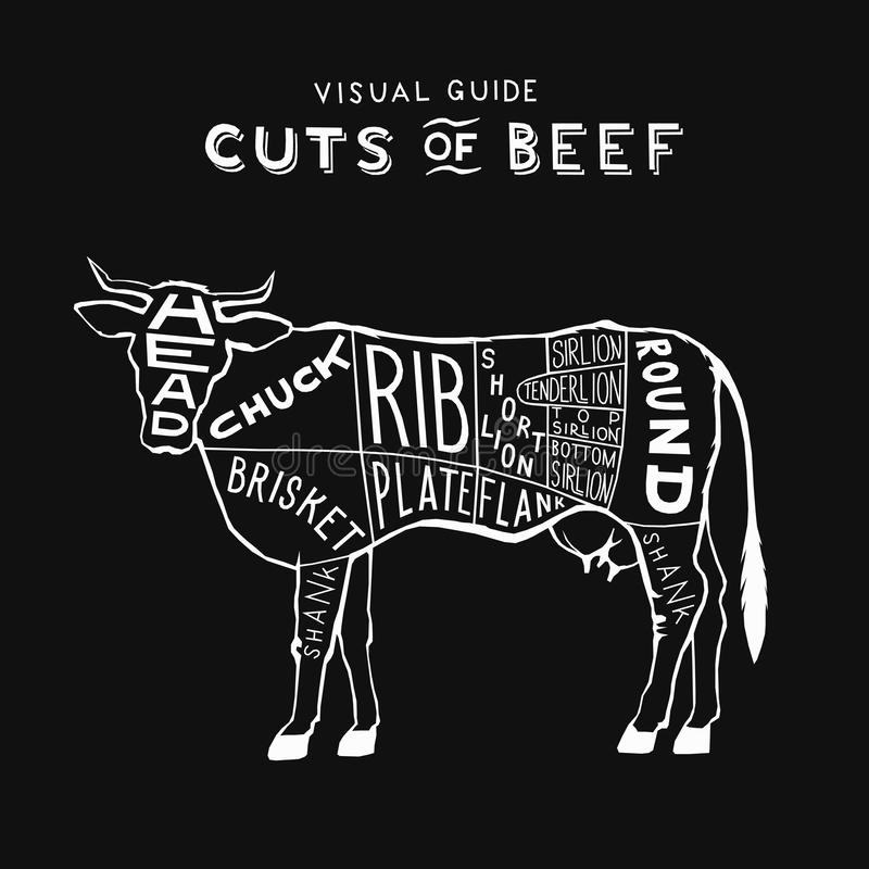 Vector cuts of beef cow logo white on black monogram vintage royalty free illustration