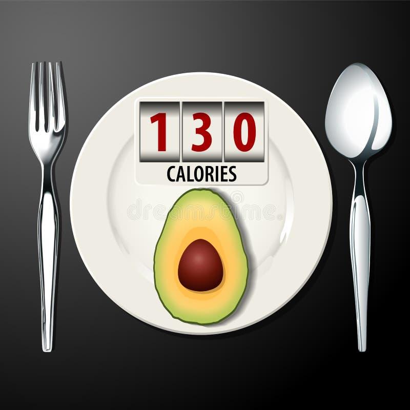 Vector de calorías en aguacate stock de ilustración
